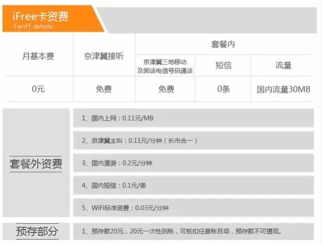 """中国电信北京营业厅""""三无卡""""您值得拥有3.jpg"""