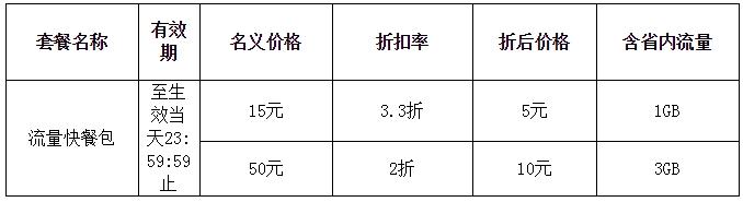 江门联通抢流量5元1G、10元3G.jpg